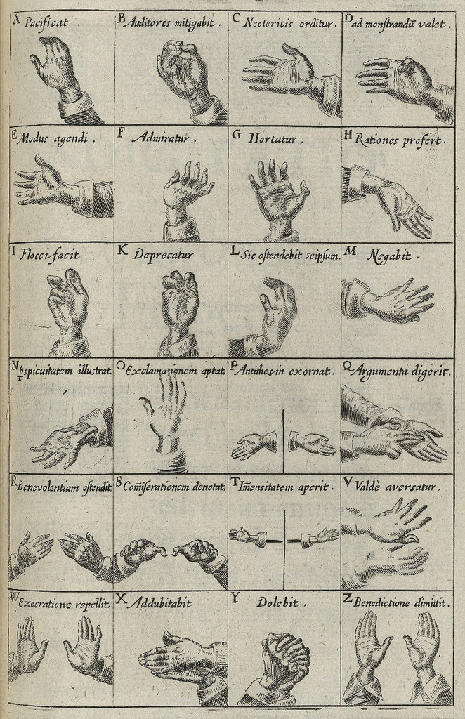 Page from JohnBulwer's Chirologia listing different variations of finger spelling